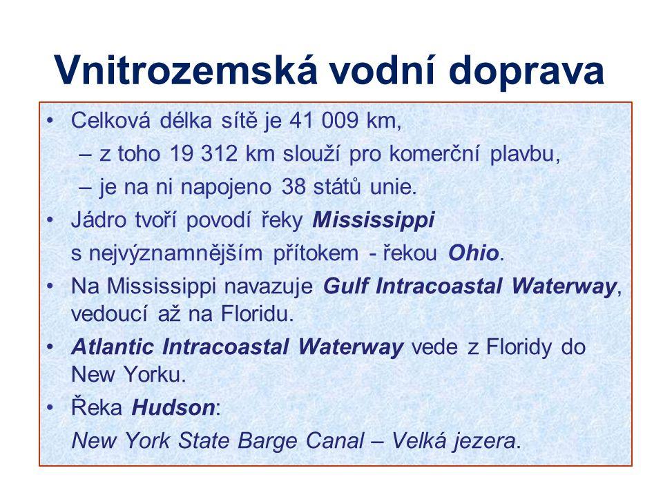 Vnitrozemská vodní doprava