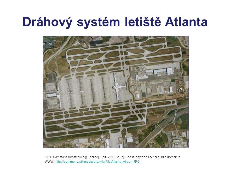 Dráhový systém letiště Atlanta