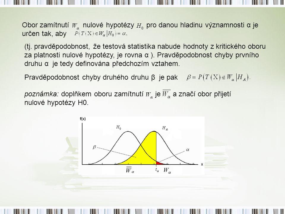Obor zamítnutí nulové hypotézy pro danou hladinu významnosti α je určen tak, aby