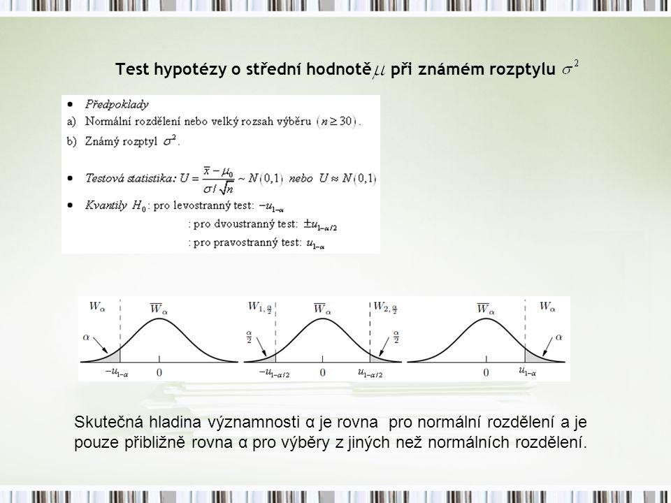Test hypotézy o střední hodnotě při známém rozptylu