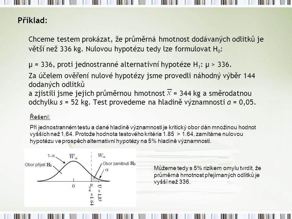 Příklad: Chceme testem prokázat, že průměrná hmotnost dodávaných odlitků je větší než 336 kg. Nulovou hypotézu tedy lze formulovat H0: