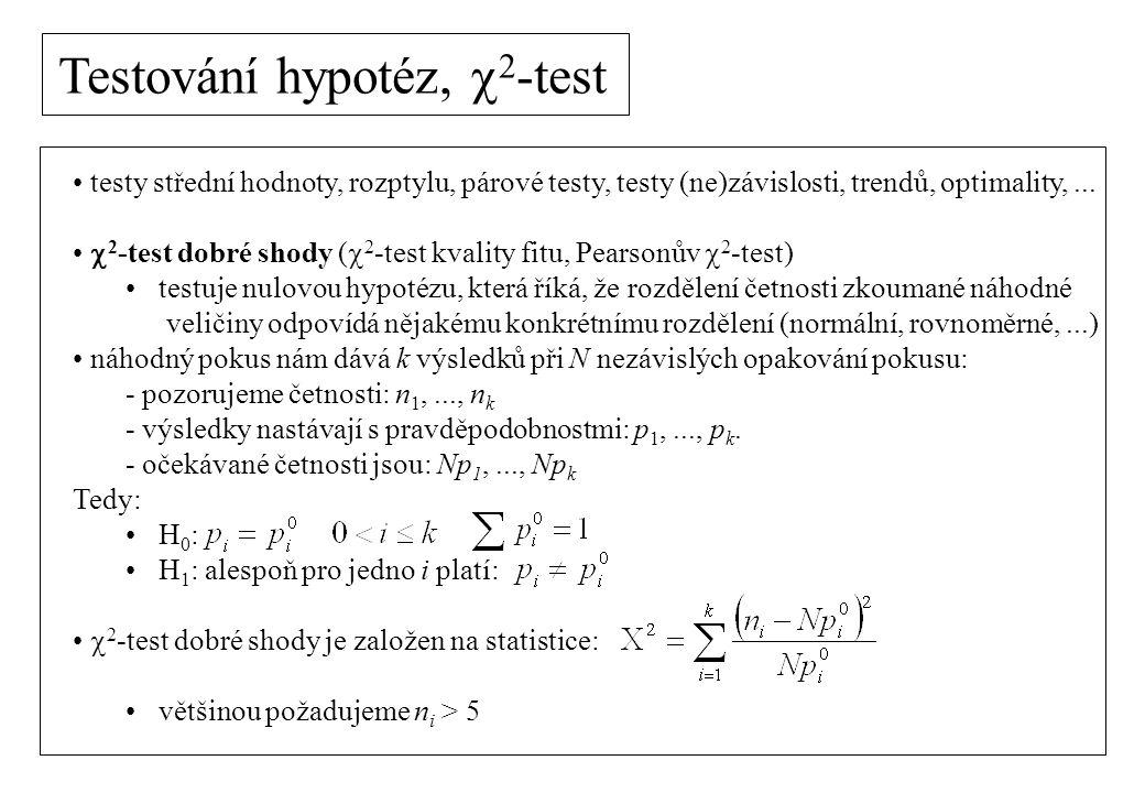 Testování hypotéz, c2-test