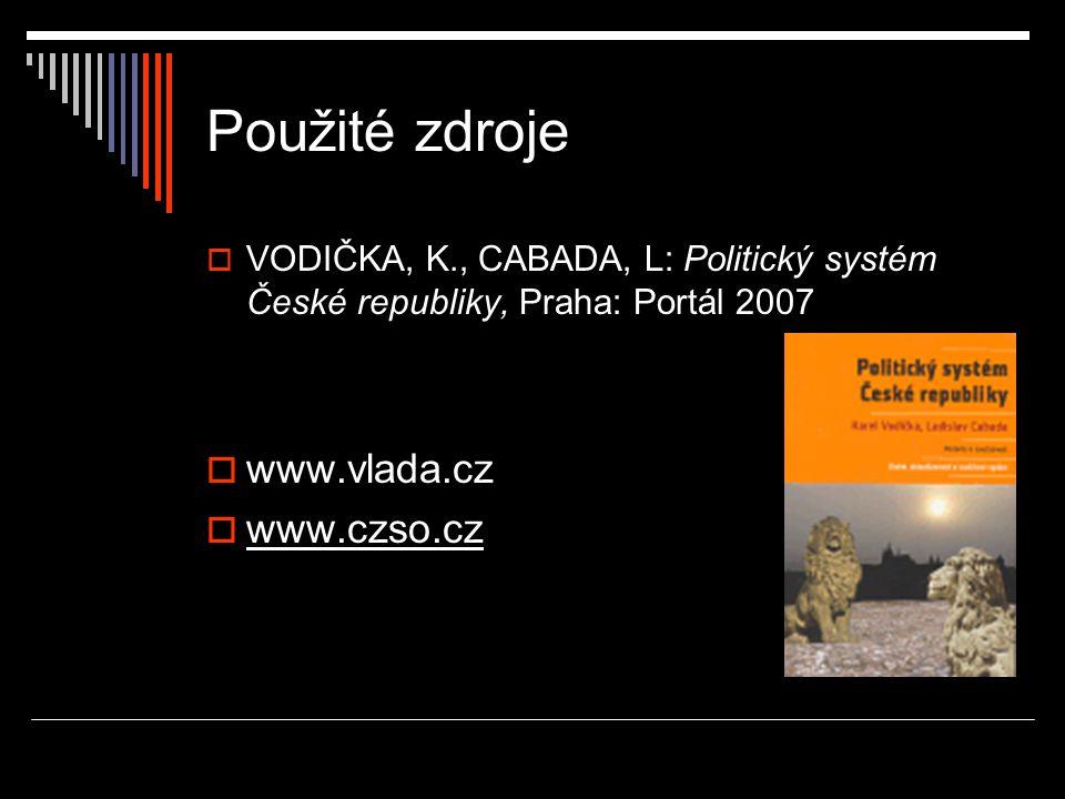 Použité zdroje www.vlada.cz www.czso.cz