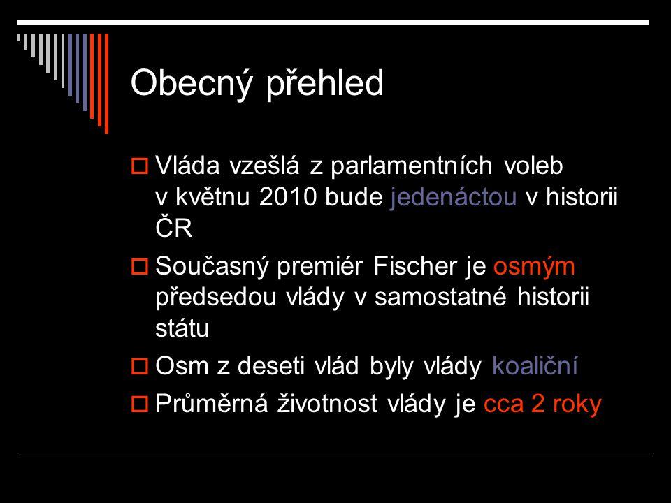 Obecný přehled Vláda vzešlá z parlamentních voleb v květnu 2010 bude jedenáctou v historii ČR.