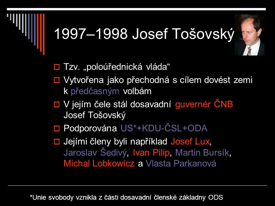 """1997–1998 Josef Tošovský Tzv. """"poloúřednická vláda"""