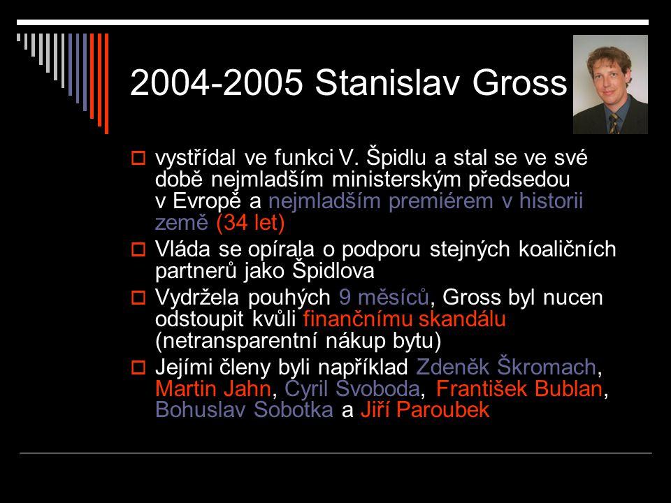 2004-2005 Stanislav Gross