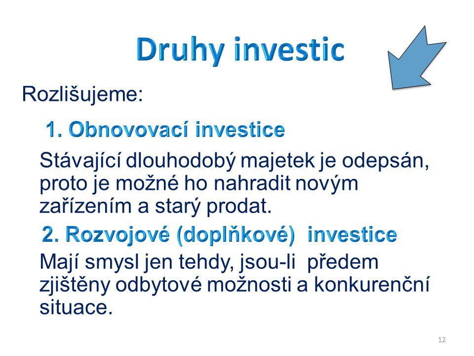 2. Rozvojové (doplňkové) investice