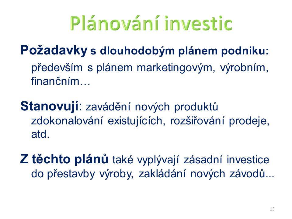 Plánování investic Požadavky s dlouhodobým plánem podniku: