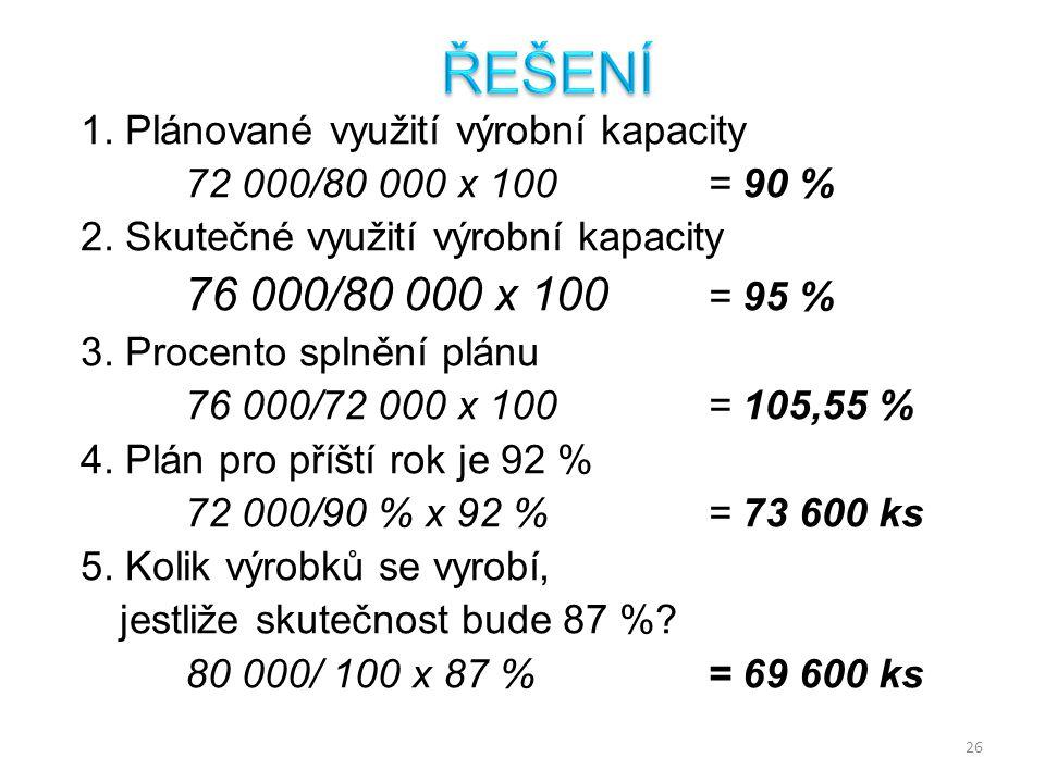 ŘEŠENÍ 1. Plánované využití výrobní kapacity. 72 000/80 000 x 100 = 90 % 2. Skutečné využití výrobní kapacity.