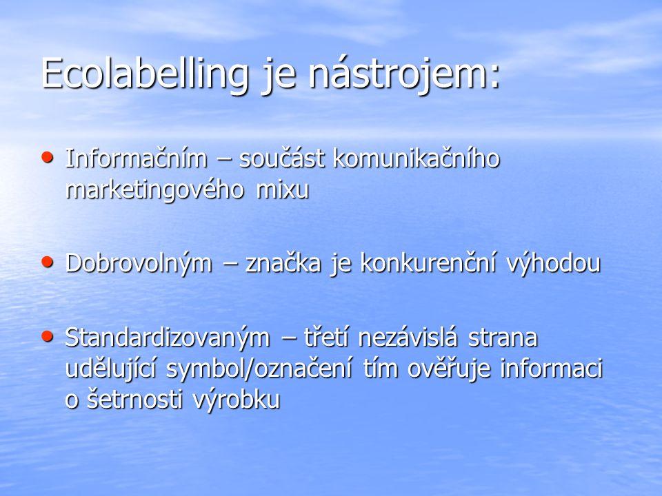 Ecolabelling je nástrojem: