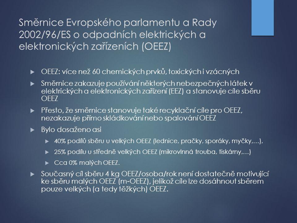 Směrnice Evropského parlamentu a Rady 2002/96/ES o odpadních elektrických a elektronických zařízeních (OEEZ)