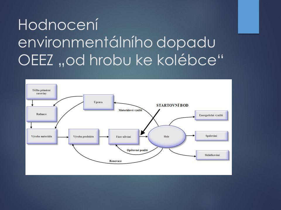 """Hodnocení environmentálního dopadu OEEZ """"od hrobu ke kolébce"""