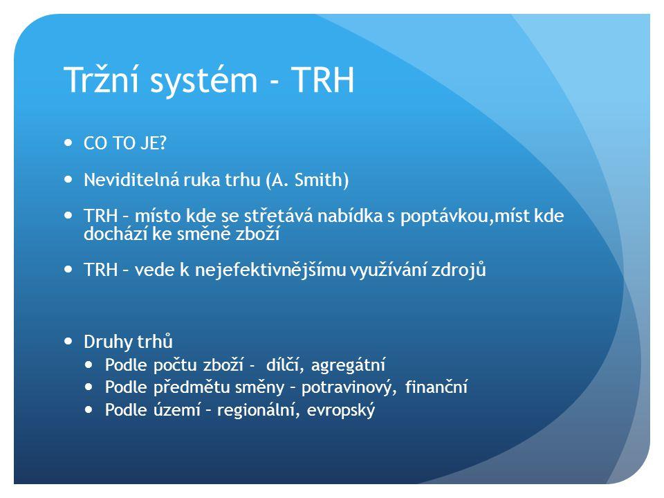 Tržní systém - TRH CO TO JE Neviditelná ruka trhu (A. Smith)