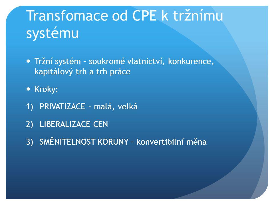 Transfomace od CPE k tržnímu systému