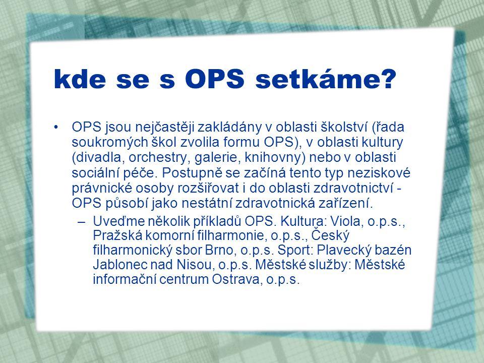 kde se s OPS setkáme