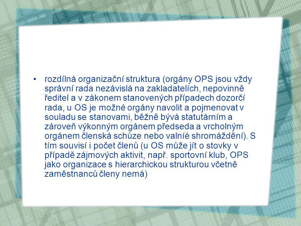 rozdílná organizační struktura (orgány OPS jsou vždy správní rada nezávislá na zakladatelích, nepovinně ředitel a v zákonem stanovených případech dozorčí rada, u OS je možné orgány navolit a pojmenovat v souladu se stanovami, běžně bývá statutárním a zároveň výkonným orgánem předseda a vrcholným orgánem členská schůze nebo valníé shromáždění).