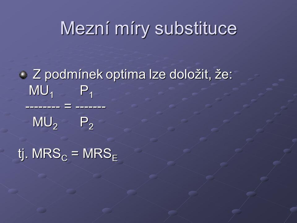 Mezní míry substituce Z podmínek optima lze doložit, že: MU1 P1