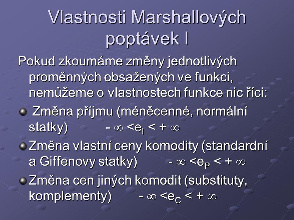 Vlastnosti Marshallových poptávek I