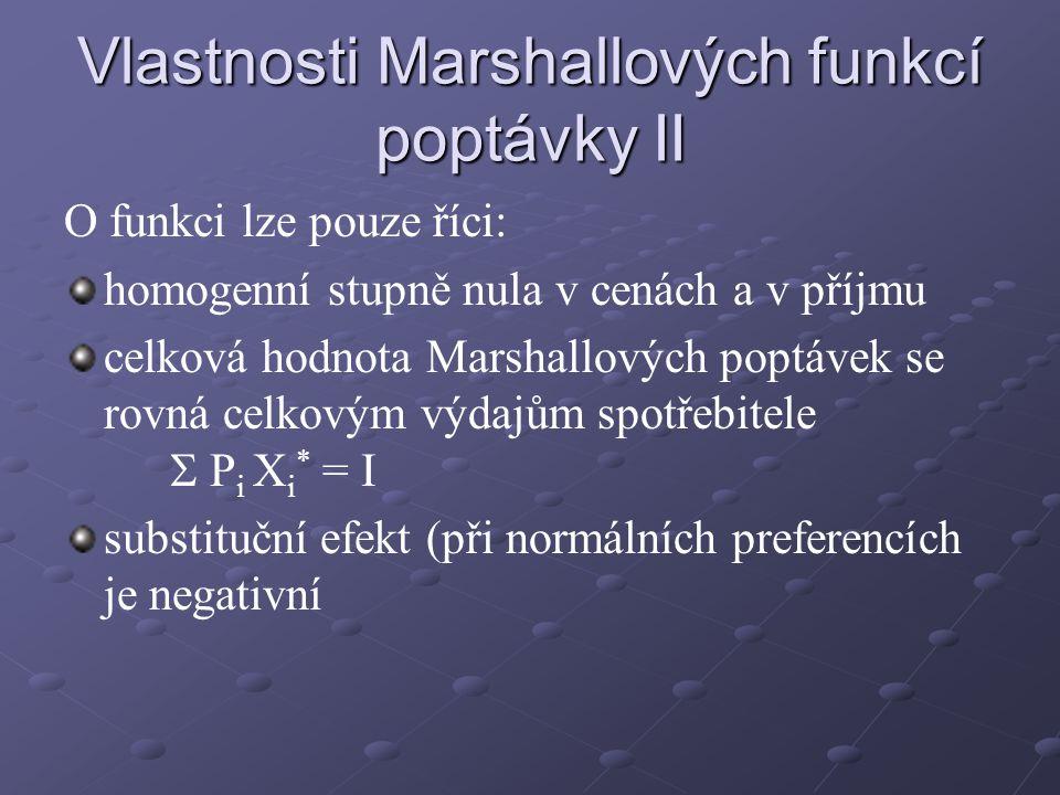 Vlastnosti Marshallových funkcí poptávky II