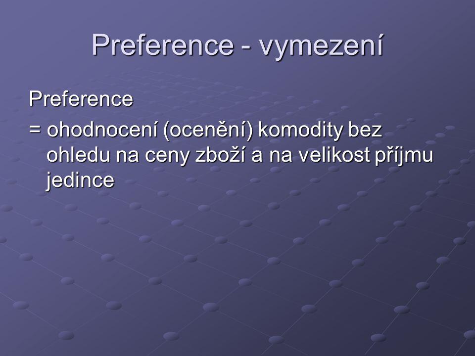 Preference - vymezení Preference