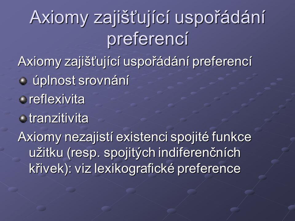 Axiomy zajišťující uspořádání preferencí