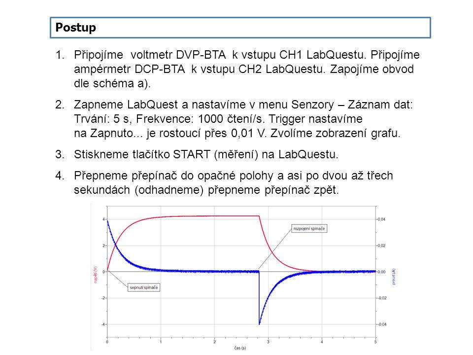 Postup 1. Připojíme voltmetr DVP-BTA k vstupu CH1 LabQuestu. Připojíme ampérmetr DCP-BTA k vstupu CH2 LabQuestu. Zapojíme obvod dle schéma a).