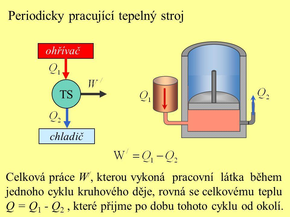 Periodicky pracující tepelný stroj