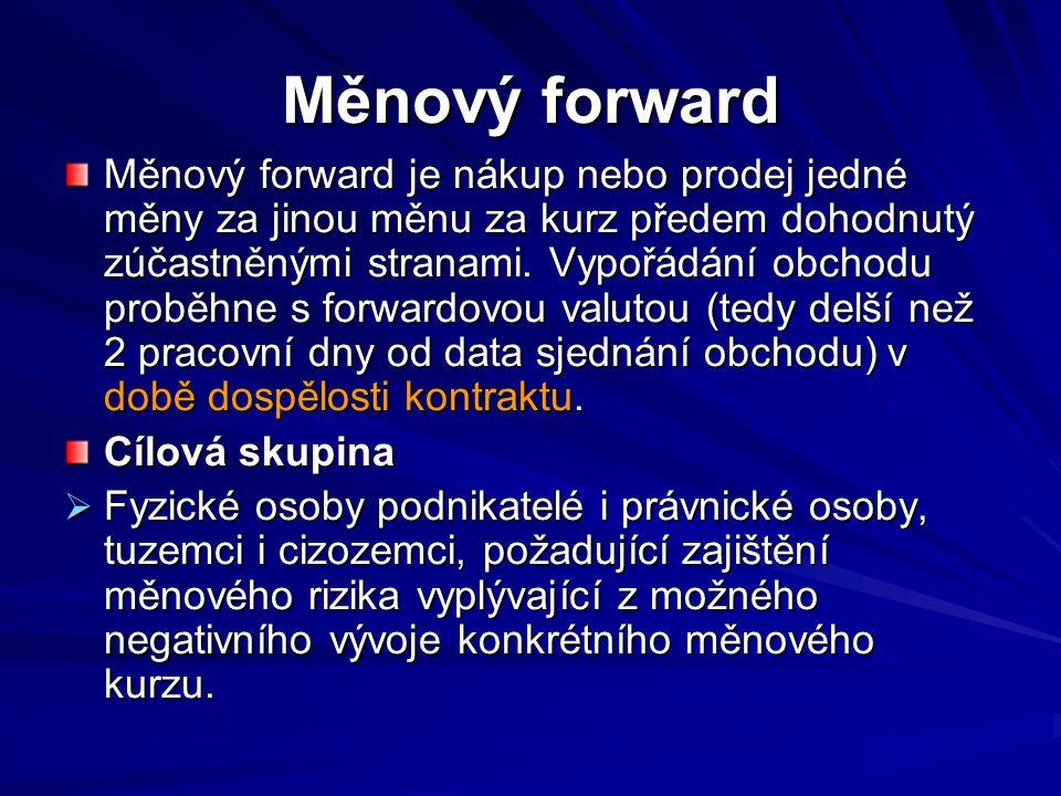 Měnový forward