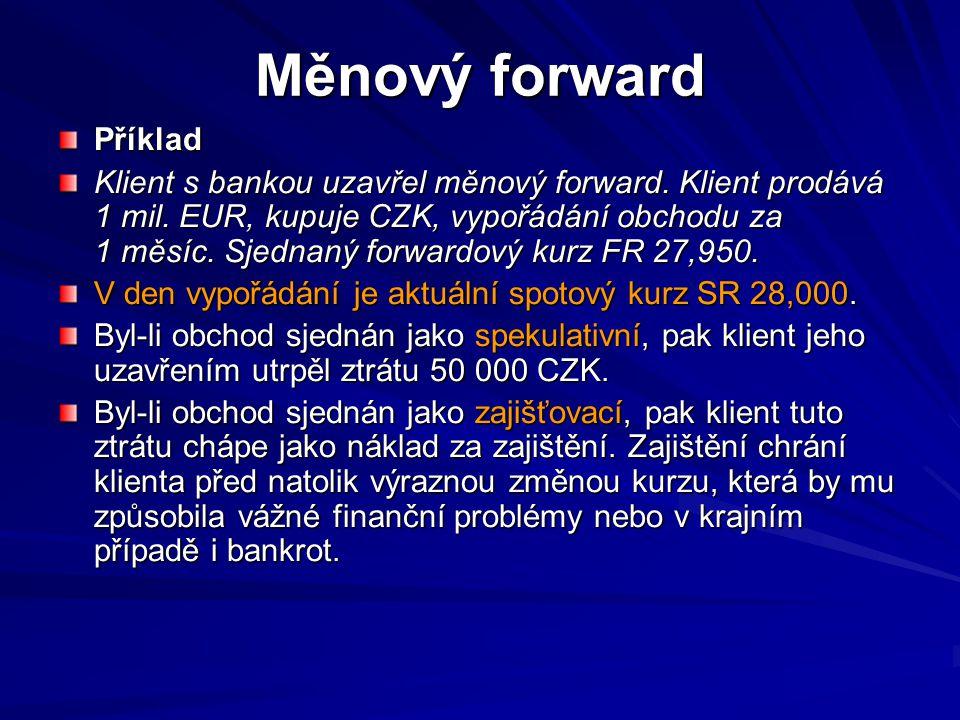 Měnový forward Příklad