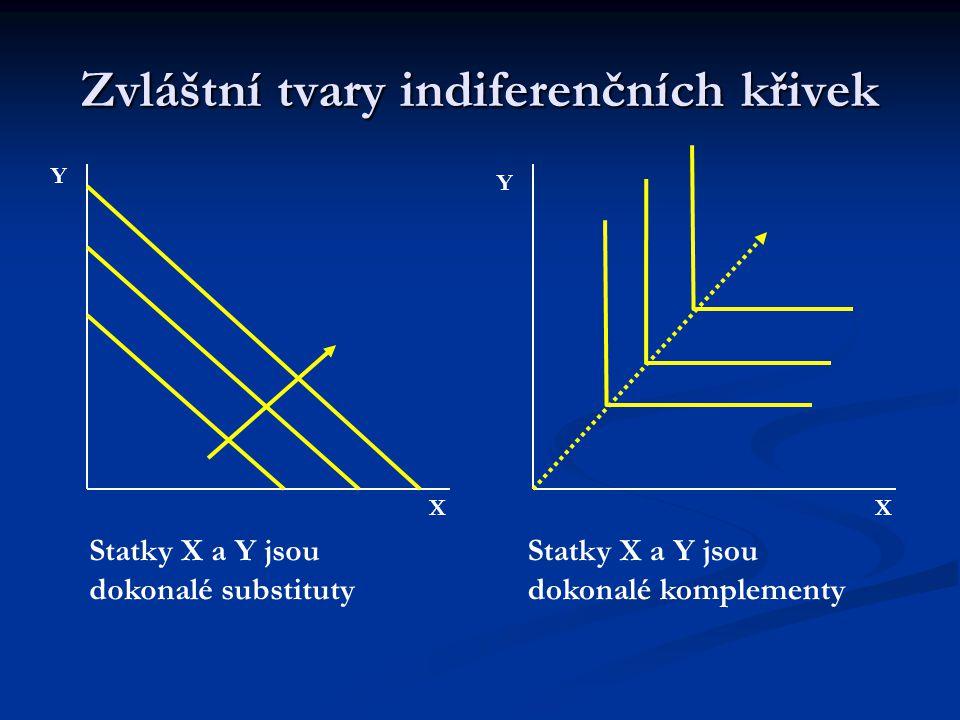 Zvláštní tvary indiferenčních křivek