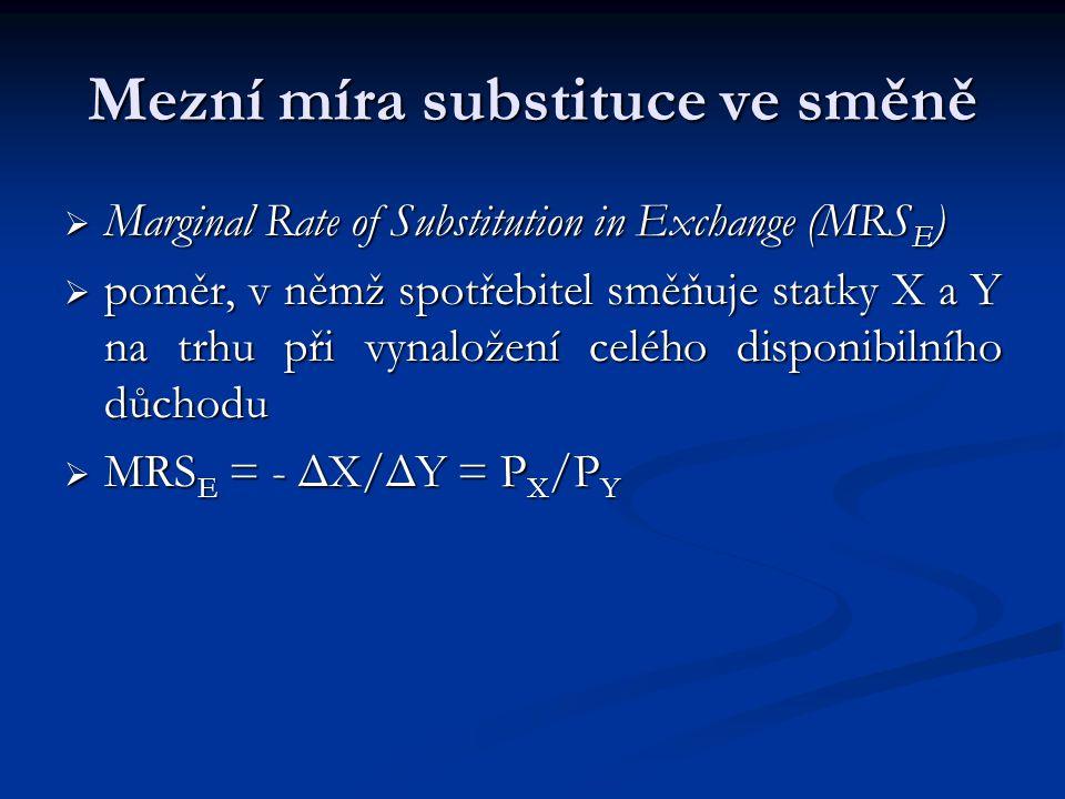 Mezní míra substituce ve směně