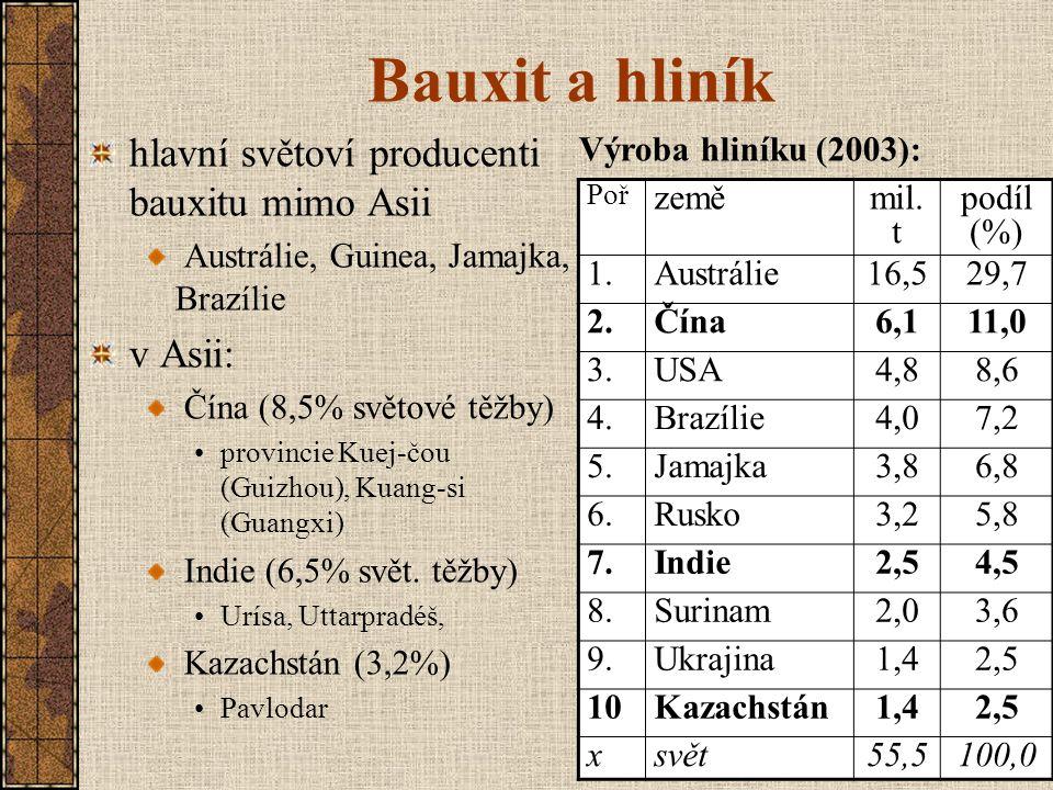 Bauxit a hliník hlavní světoví producenti bauxitu mimo Asii v Asii: