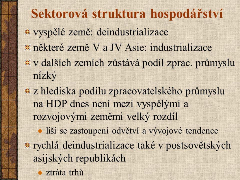 Sektorová struktura hospodářství