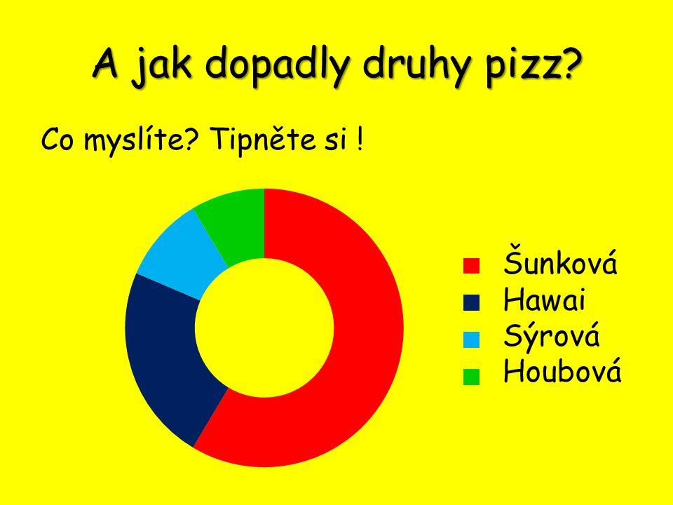 A jak dopadly druhy pizz