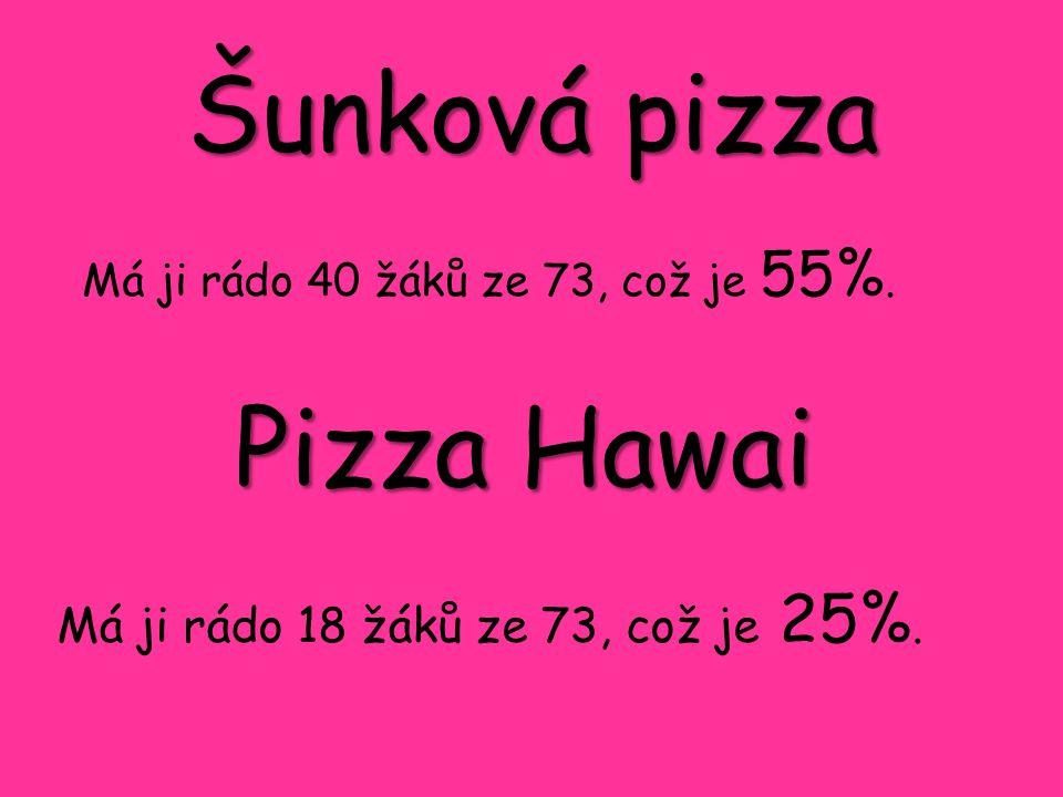 Šunková pizza Pizza Hawai Má ji rádo 18 žáků ze 73, což je 25%.