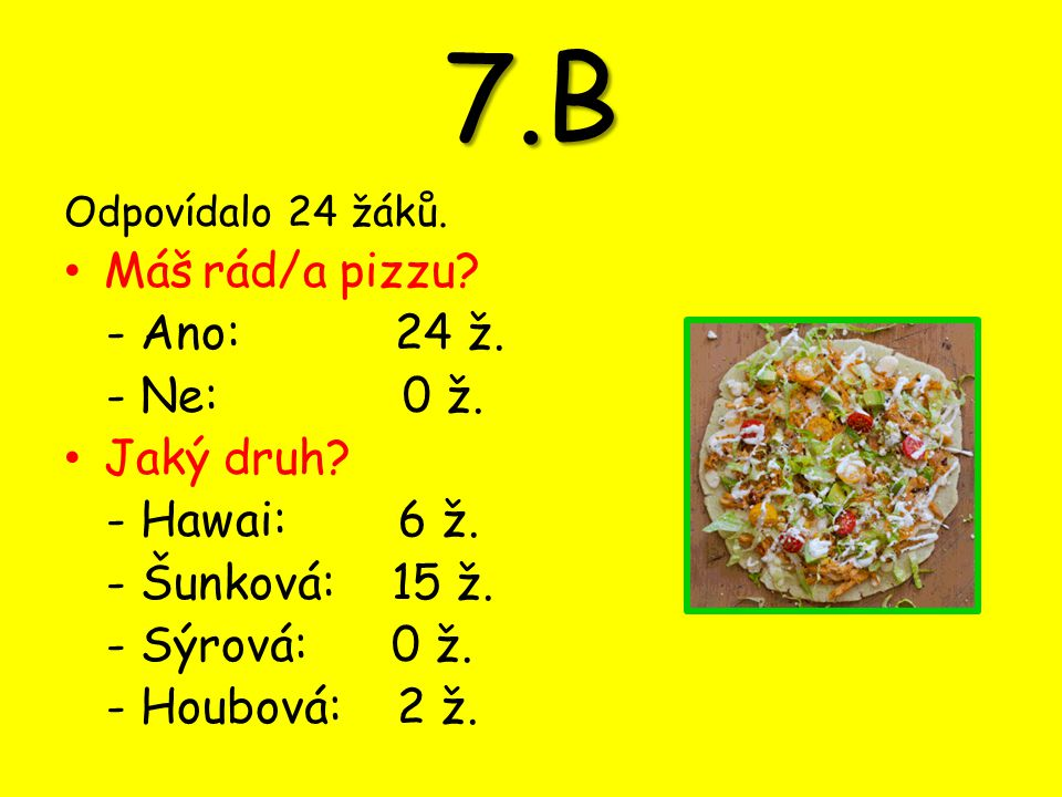 7.B Máš rád/a pizzu - Ano: 24 ž. - Ne: 0 ž. Jaký druh - Hawai: 6 ž.
