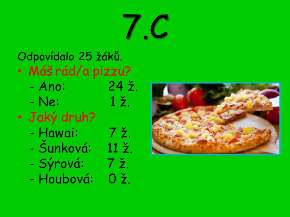 7.C Máš rád/a pizzu - Ano: 24 ž. - Ne: 1 ž. Jaký druh - Hawai: 7 ž.