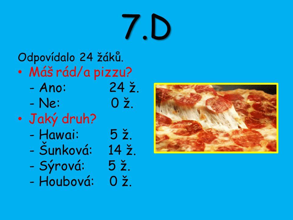 7.D Máš rád/a pizzu - Ano: 24 ž. - Ne: 0 ž. Jaký druh - Hawai: 5 ž.