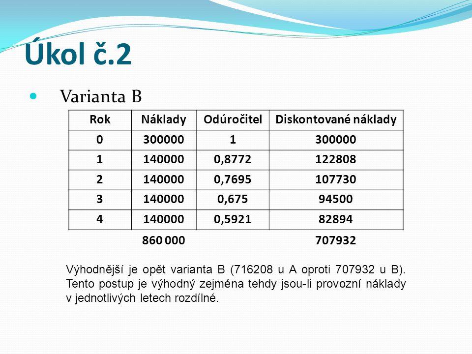 Úkol č.2 Varianta B Rok Náklady Odúročitel Diskontované náklady 300000