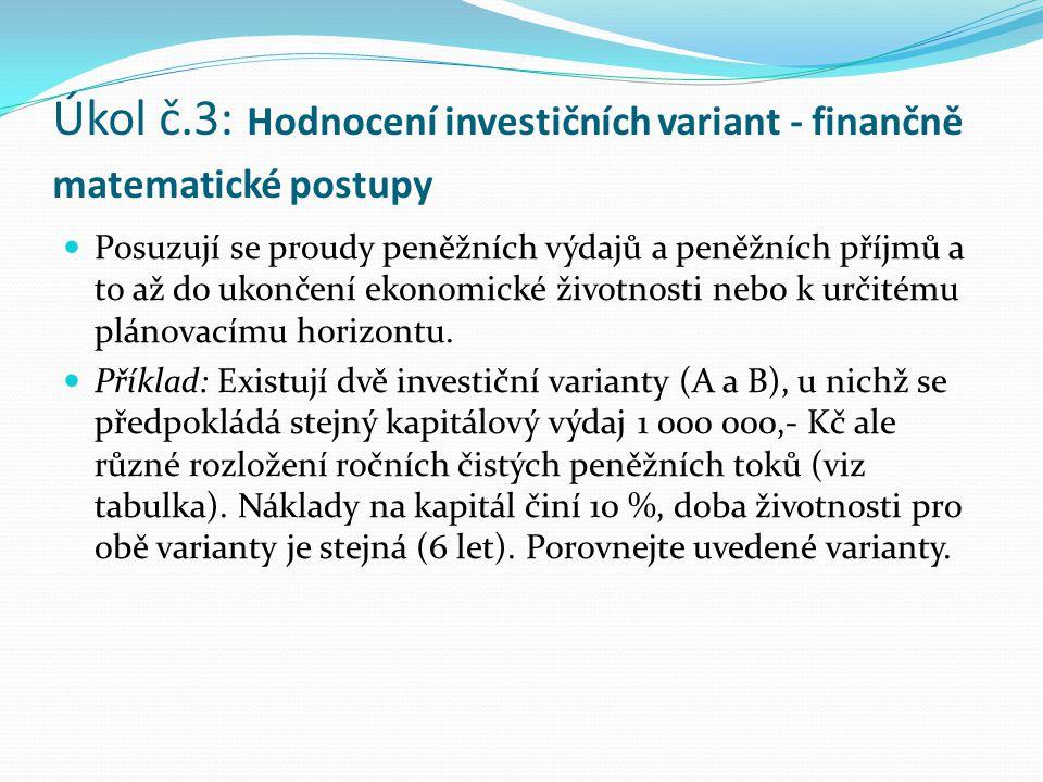 Úkol č.3: Hodnocení investičních variant - finančně matematické postupy