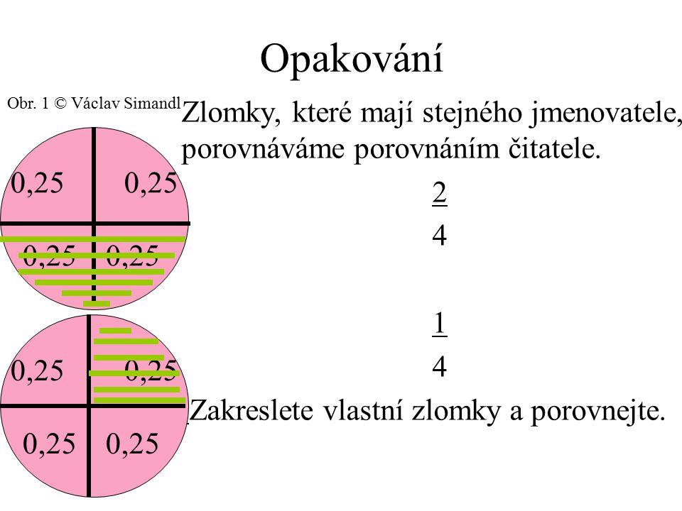Opakování Obr. 1 © Václav Simandl. Zlomky, které mají stejného jmenovatele, porovnáváme porovnáním čitatele.