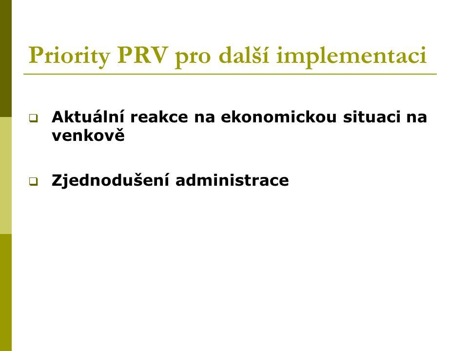 Priority PRV pro další implementaci