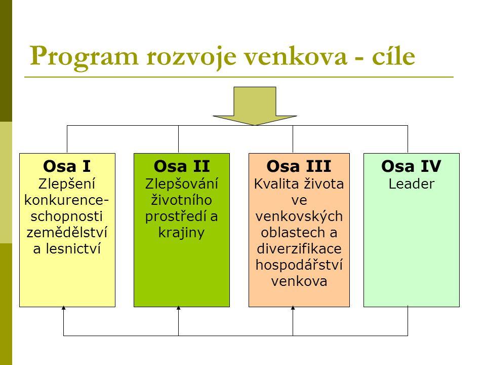 Program rozvoje venkova - cíle