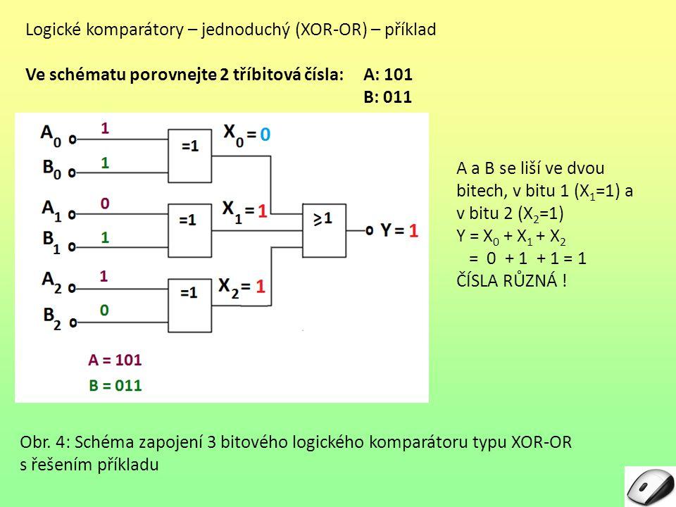 Logické komparátory – jednoduchý (XOR-OR) – příklad