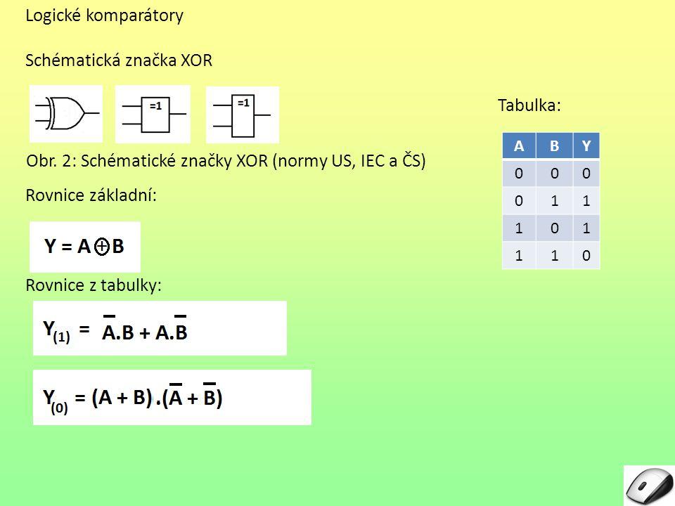 Schématická značka XOR Tabulka: