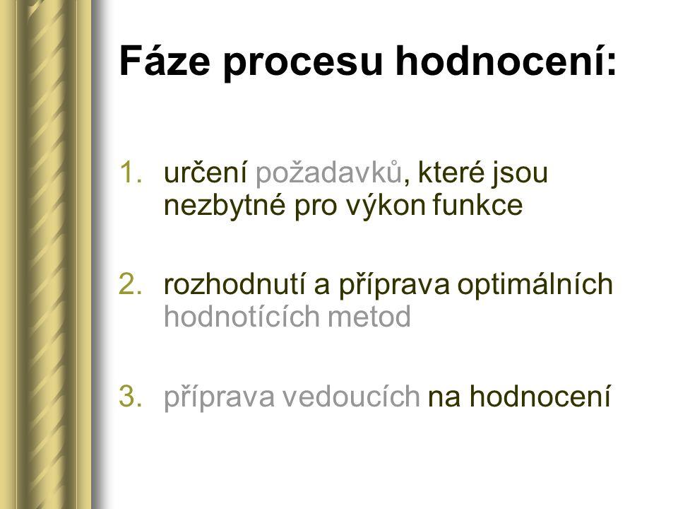 Fáze procesu hodnocení: