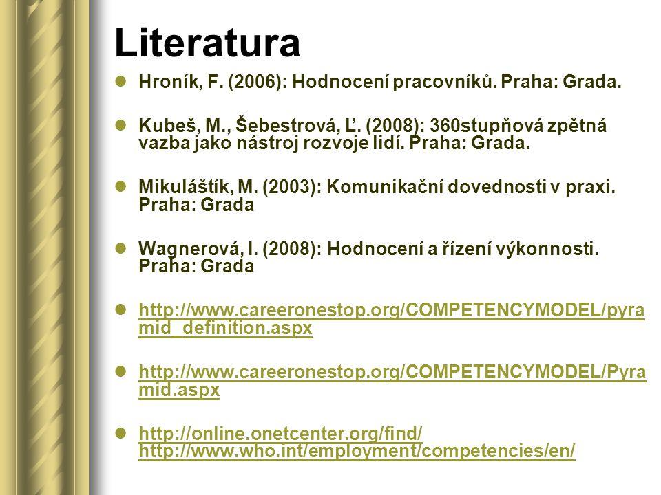 Literatura Hroník, F. (2006): Hodnocení pracovníků. Praha: Grada.