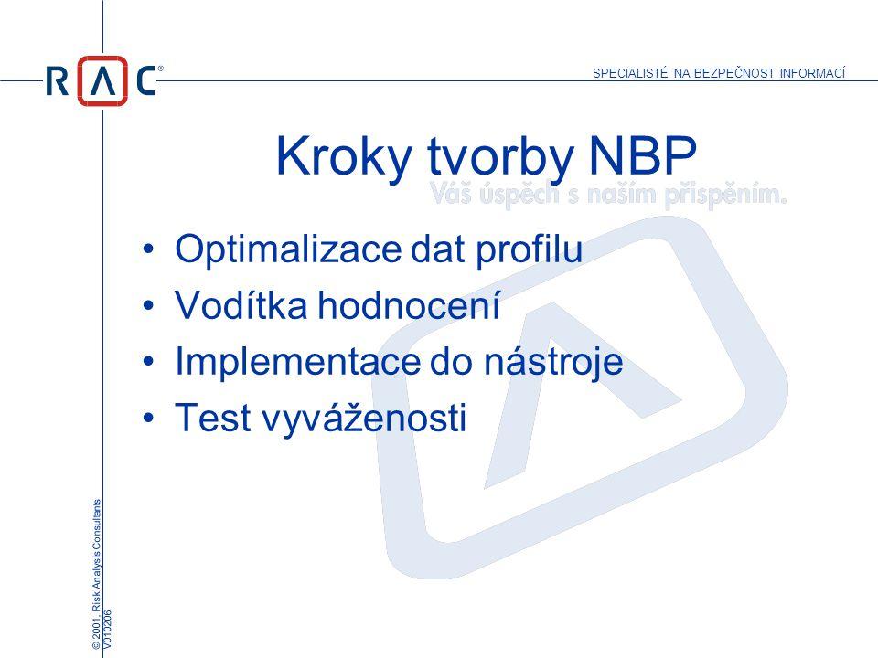 Kroky tvorby NBP Optimalizace dat profilu Vodítka hodnocení