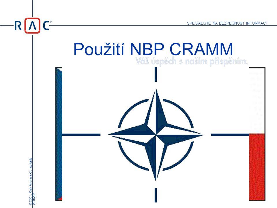 Použití NBP CRAMM