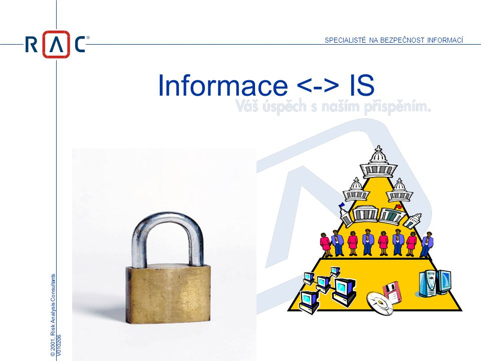 Informace <-> IS